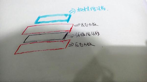 双面光滑碳纤维板示意图.jpg