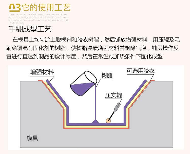 4.纤维排列密度大,不易变形,易于使用操作;.jpg